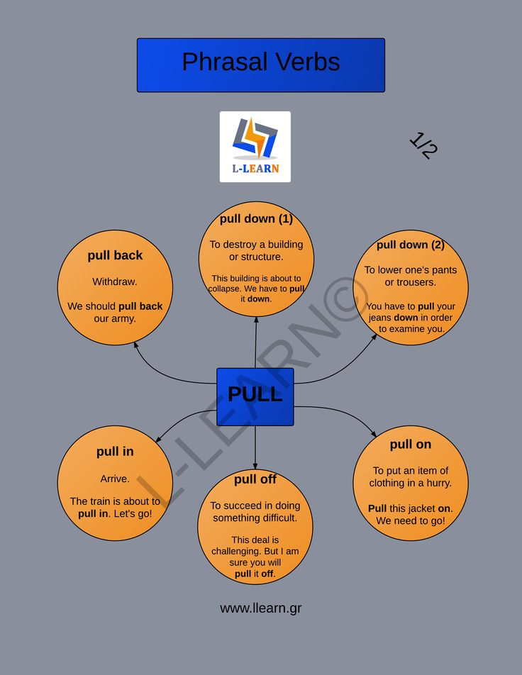 Pull part 1.  #phrasal #verb #English #Αγγλικά