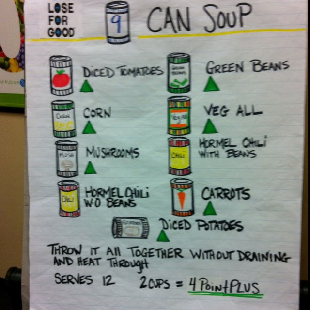 Weight Watchers 9 can soup recipe!
