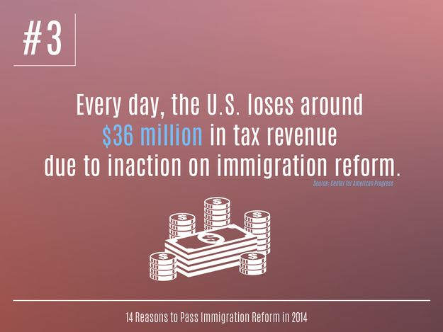 3) Every day, the U.S. loses around $36 million in tax revenue due to inaction on immigration reform.