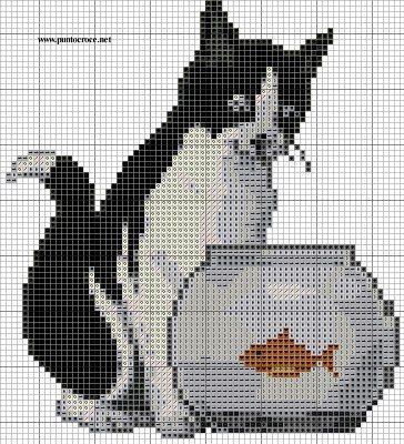 Felix (de kat van de reclame) bij een viskom! :)