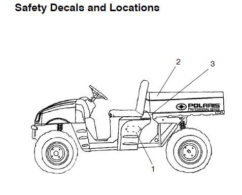 Polaris Utv 1500 s11 Owners Manual 2003 ~ Hey Downloads in