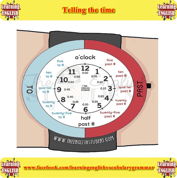 Learning to tell the time in English