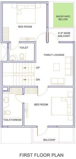25+ best ideas about Indian house plans on Pinterest | Plans de ...