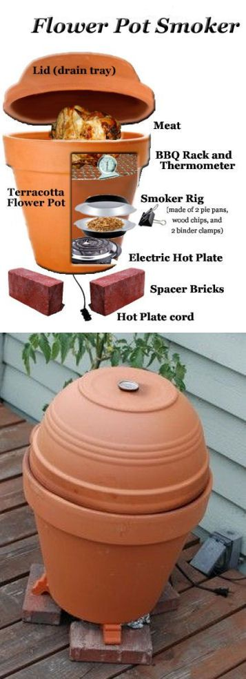 A D.I.Y. meat smoker for the top of the stove, made out of a flower pot, and some bricks.