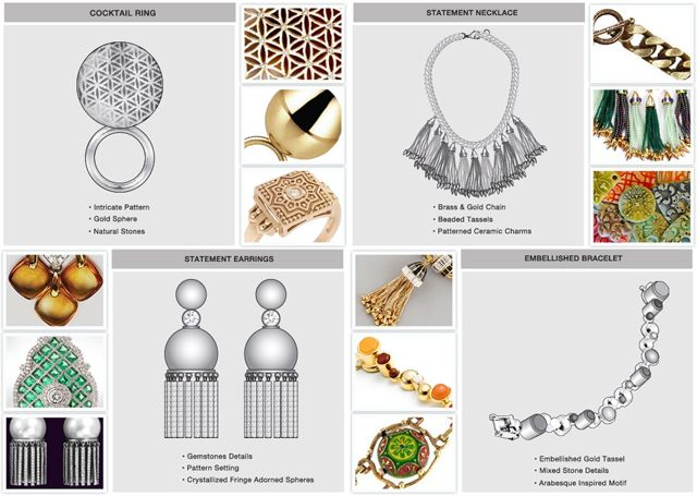 s/s 2016 women's accessories trend theme - The Commune, jewelry items