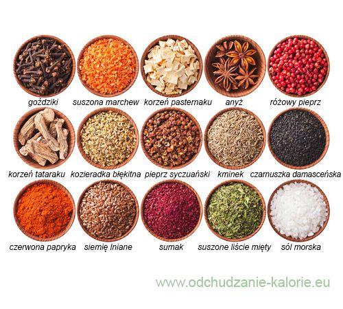 Kolekcja ziół, przypraw i nasion.