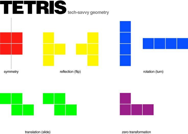 All Worksheets » Geometric Transformations Worksheets - Printable ...