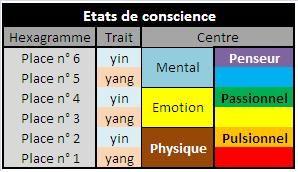 carte_etats_conscience_a8.jpg