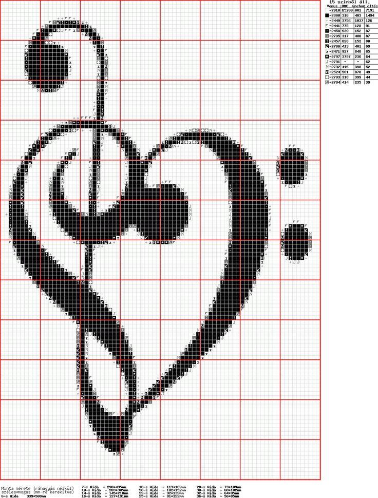 nota di cuore