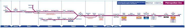 itinierario de la línea metropolitan, metro de Londres