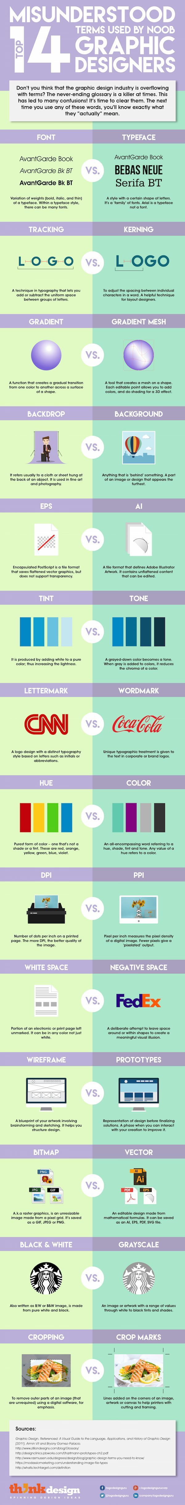 Infographic: Top 14 Graphic Design Terms Commonly Misused By Novice Creatives - http://DesignTAXI.com