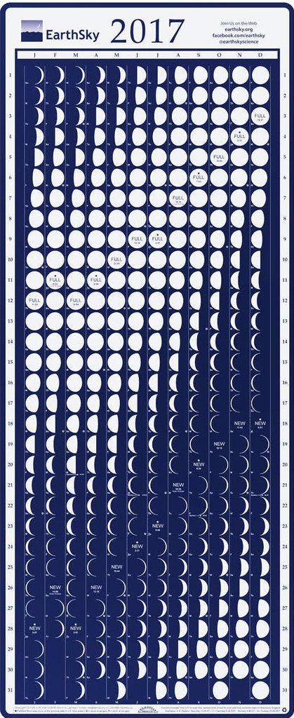 2017 EarthSky Lunar Calendar - PRE SALE
