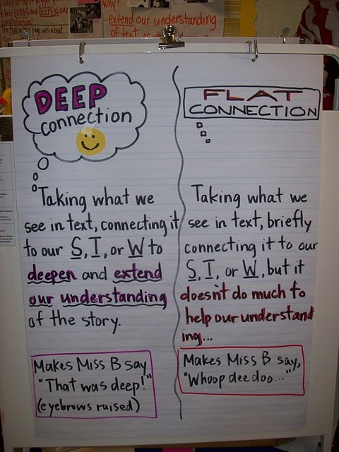 deep connection vs. flat connection: Literacy Anchors, Connection Anchors, Language Art, Flats Connection, Anchor Charts, Make Connection, Deep Connection, Readers Workshop, Anchors Charts