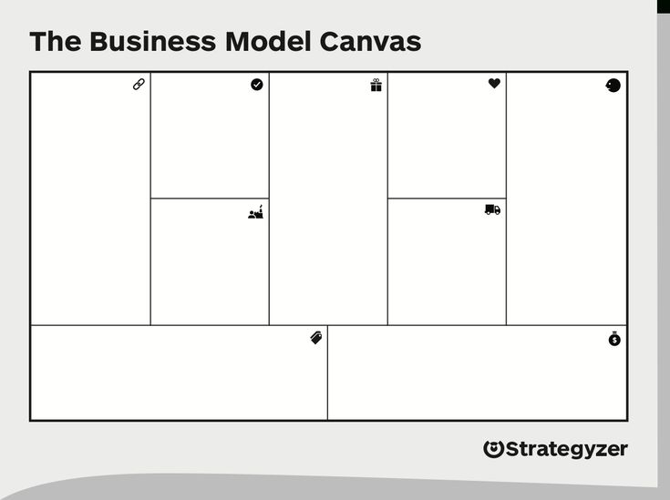 Business Model Canvas - Download The Official Template ...
