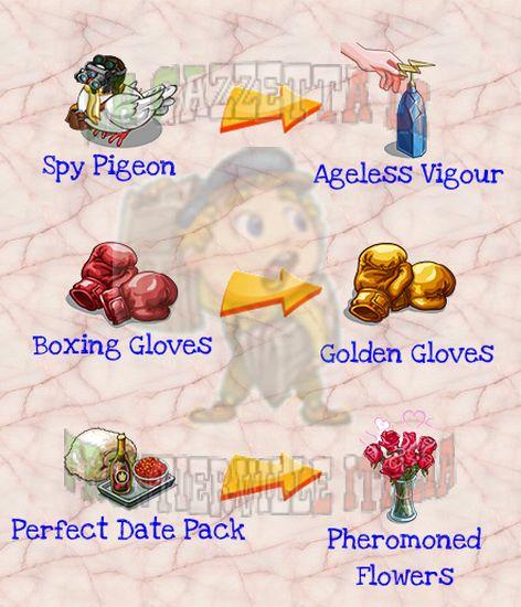 Come si chiamano gli oggetti delle missioni Bachelorette Granny prima e dopo essere inviati agli amici.