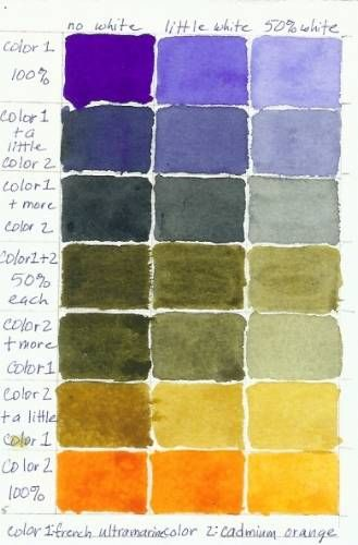 Watercolor Color Mixing Chart: French Ultramarine and Cadmium Orange Color Like these colors - Mixing Charts Photo Gallery This color chart was painted using the Printable Art Color Mixing Worksheet