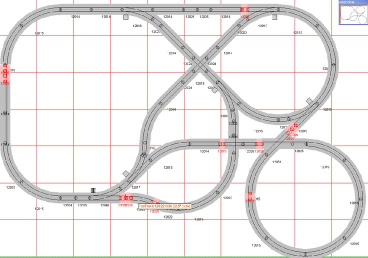 gauge layout the - photo #14