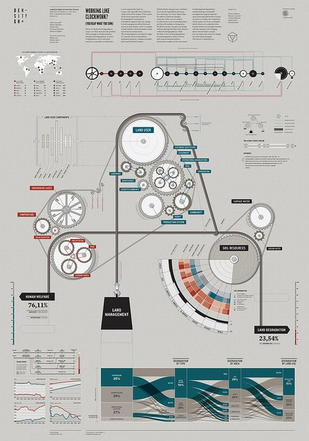 Working like clockwork? | Flickr - Photo Sharing! #infographic #graphic