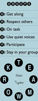 Flipped Classroom: Math Circles...Discussion Groups...Collaboration...You get the idea
