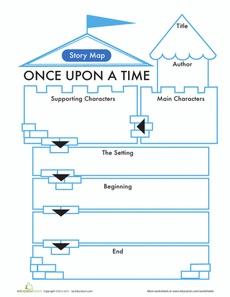 Story map para crear una historia de castillos. Buena para la introducción al writing