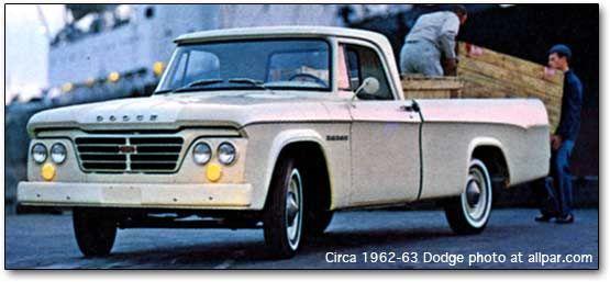 Dodge Pickups and A-Series Dodge Trucks, 1961-