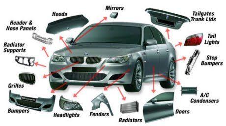 Náhradné diely a rôzne doplnky do áut