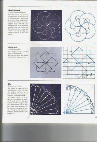 http://bordadosconpaciencia.blogspot.com.es/2014/05/sashiko-origentecnica-patrones.html