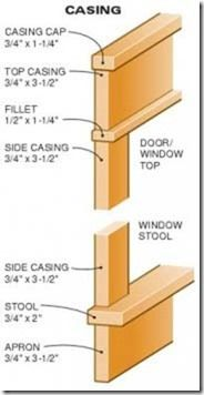 25 best ideas about craftsman window trim on pinterest for Interior wood trim profiles