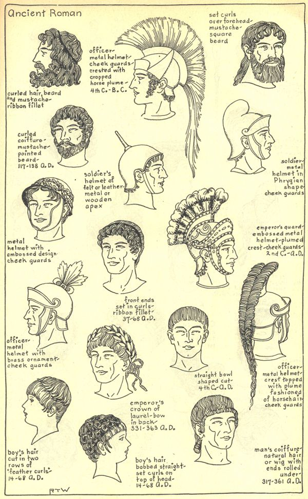 Man´s ilustrations of the different hat and hair styles of the Ancient Roman