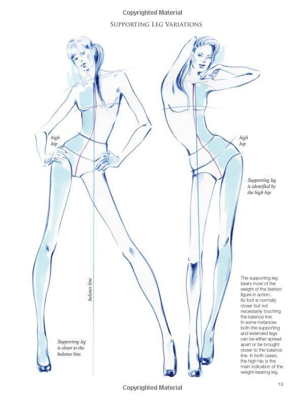 Fashion Illustration: Inspiration and Technique: Anna Kiper