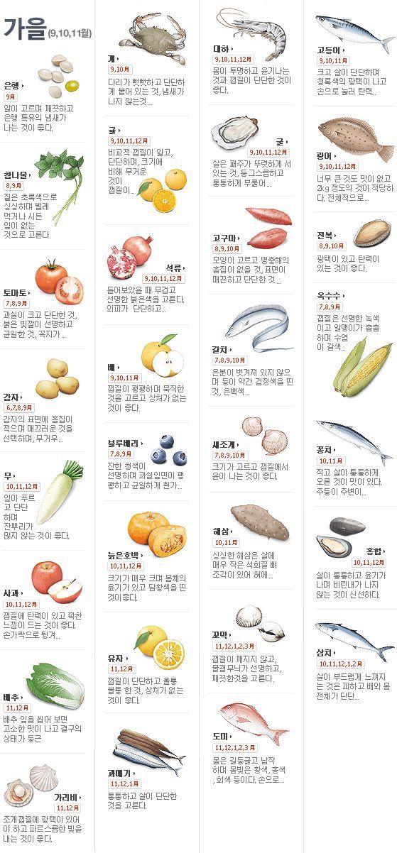 살며 사랑하며 :: 사계절 제철 음식