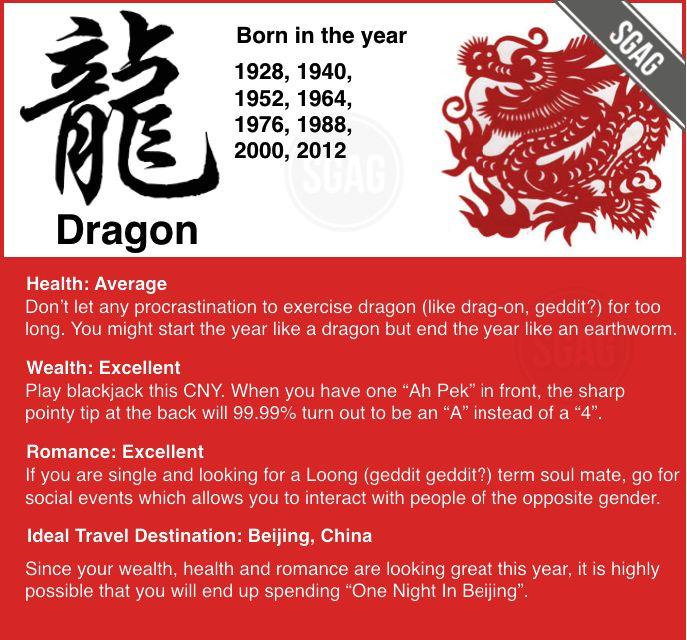 11 Best Nevyn Images On Pinterest Zodiac Symbols Chinese