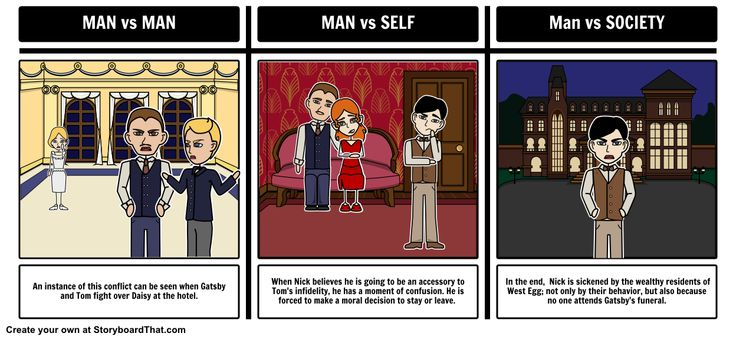 an examination of corruption of society in the great gatsby by f scott fitzgerald Abstract—in f scott fitzgerald's the great gatsby, the american economy  set  the tone of society, which ends to the collapse of all characters and society   everyman, or an individual was doomed to failure and corruption because it   novel of fitzgerald, the great gatsby, is the main texts to be examined in this  paper.