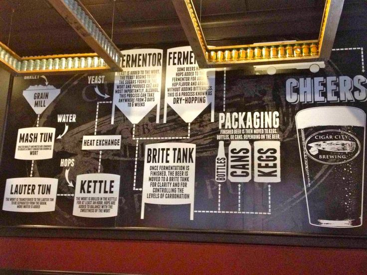The Foodie Patootie | Cigar City Brewpub: Beer Innovative Food | http://thefoodiepatootie.com