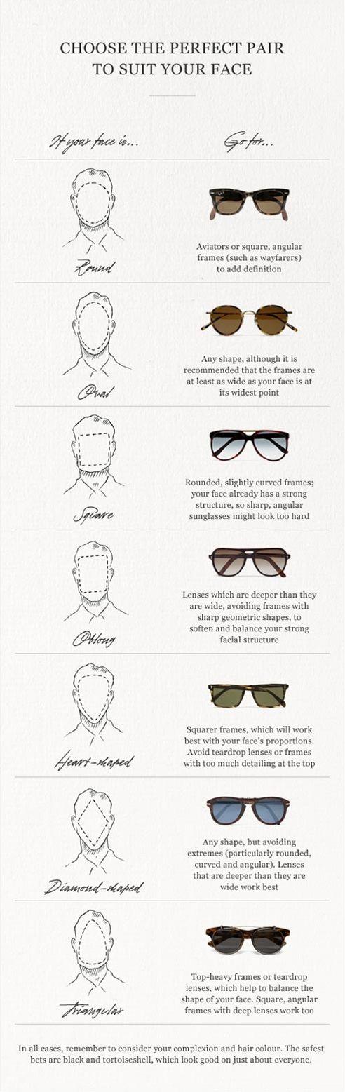 Cómo elegir las gafas de acuerdo a la forma de tu cara #infografía