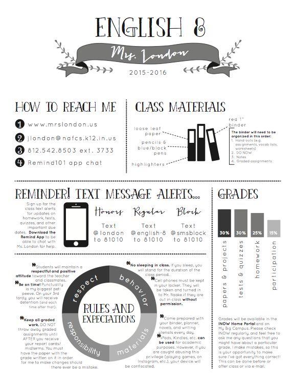 25 Best Syllabus Ideas On Pinterest Class Syllabus