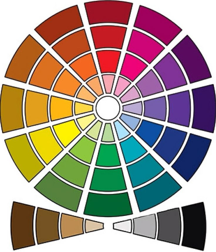 Color wheel home decorating pinterest - Color wheel for decorating ...