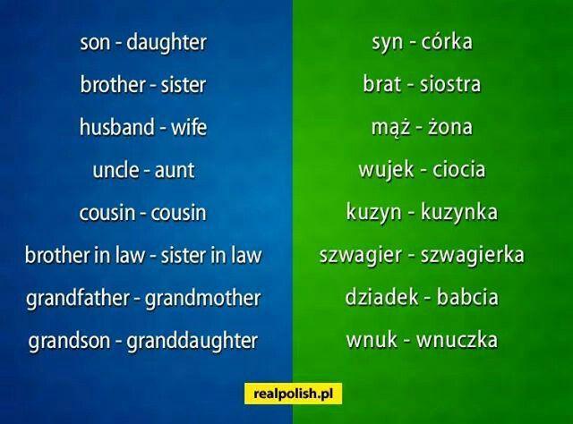 English - Polish