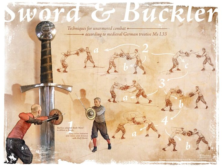 """really cool """"sword and buckler"""" poster based off the I.33 manuscripts"""
