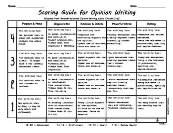grading rubric for writing assignment 5th grade opinion/argument