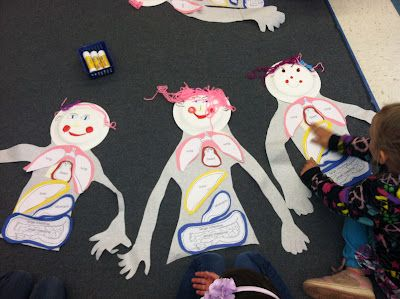 Mrs. Parzych's Kindergarten: Human Body Unit