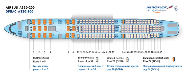 AEROFLOT (RUSSIAN) AIRLINES AIRBUS A330-200 AIRCRAFT SEATING CHART