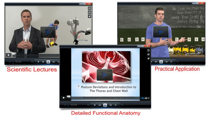functional sports training and coaching