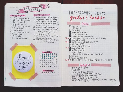 56 best BULLET JOURNAL Recipe Book images on Pinterest Bullet - recipe journals