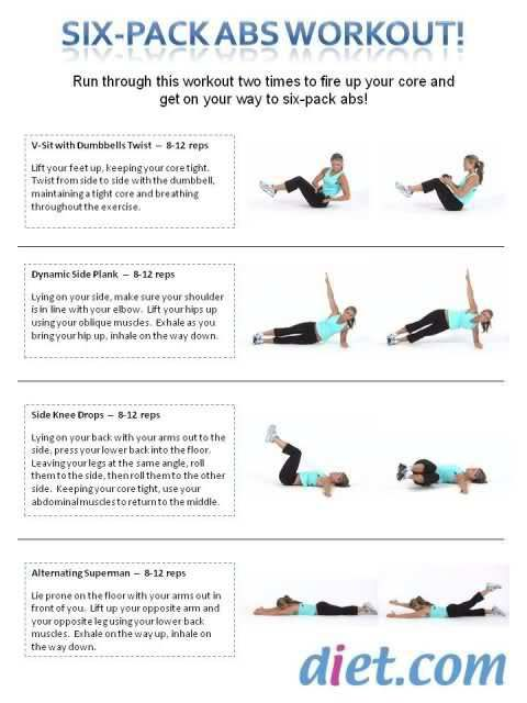 6 Pack Abs Work Out How To Get Ripped Abs. For Men And Women