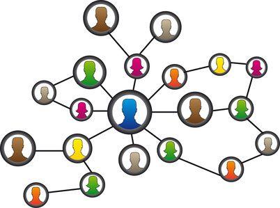 Et lille indlæg fra vores blog om, at planlægge og udgive posts på flere Sociale medier på en gang.
