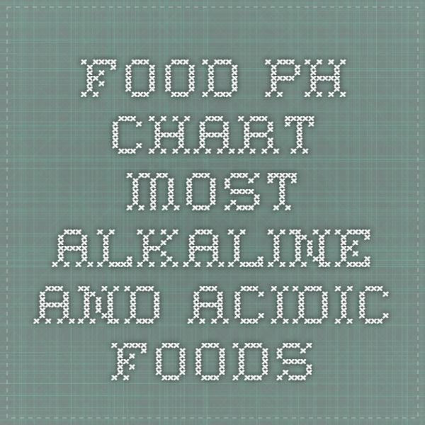 The  Best Ph Chart Ideas On   Ph Food Chart Acidic