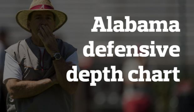 An early look at Alabama's defensive depth chart.