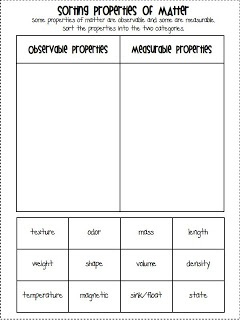 1000 images about science grade 5 matter on pinterest graphic organizers science. Black Bedroom Furniture Sets. Home Design Ideas