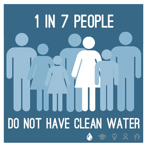 """""""People drink clean water, free from chemicals and can taste the difference between each–to the extent that they are repulsed by any water containing artificially injected chemicals such as fluoride and chlorine.""""  #powerful #hafermanwater"""